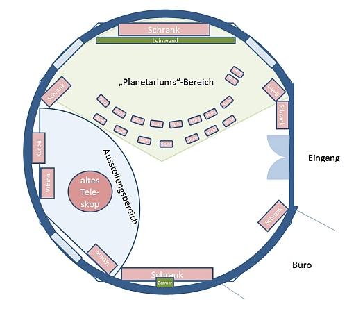 Planung zur Neugestaltung des Kuppelsaales